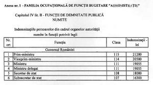 aplicarea-legii-salarizarii-unitare-necesita-19-5-mld-lei-de-la-buget-pana-in-2022-cum-se-vor-calcula_1