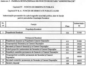 aplicarea-legii-salarizarii-unitare-necesita-19-5-mld-lei-de-la-buget-pana-in-2022-cum-se-vor-calcula_3