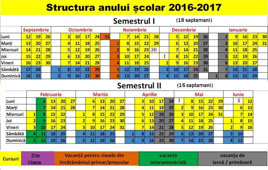 Foarte util! STRUCTURA ANULUI ŞCOLAR 2016-2017. Când începe şcoala ...